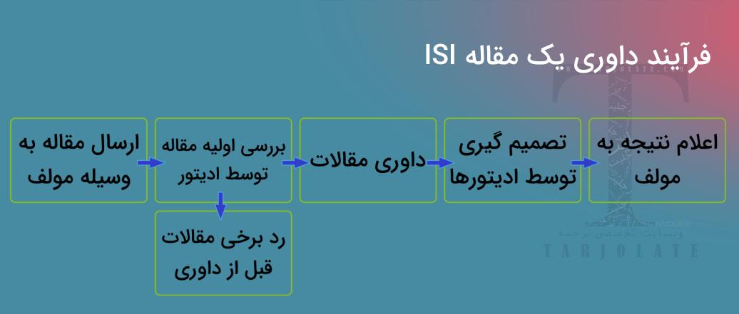 فرآیند داوری یک مقاله ISI