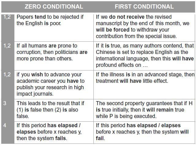 جمله شرطی نوع صفر و جمله شرطی نوع اول