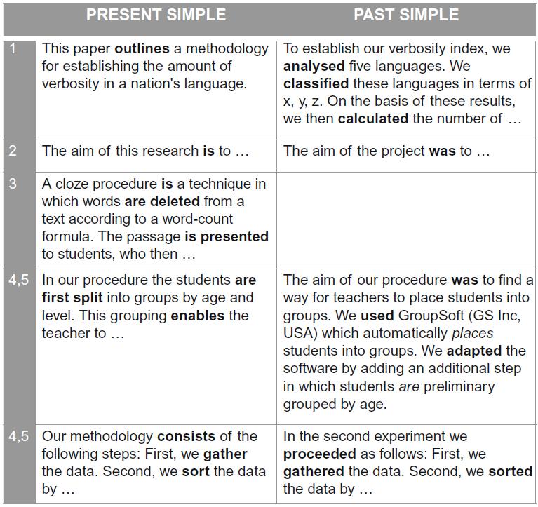زمان افعال - حال ساده در برابر گذشته ساده: قواعد خاص (اهداف و روشها)