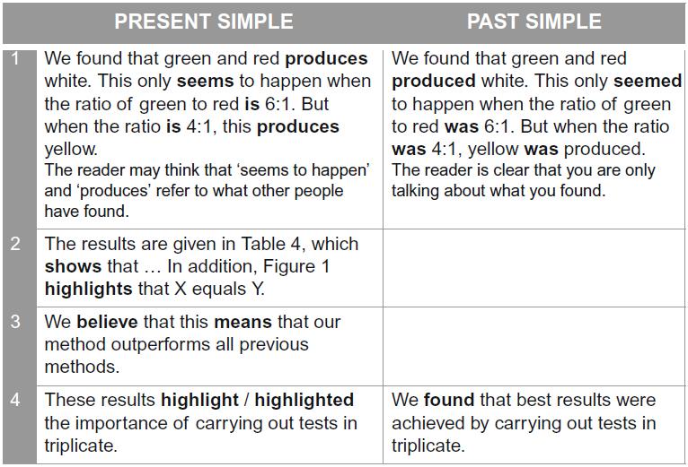 زمان افعال - حال ساده در برابر گذشته ساده: قواعد خاص (نتایج و بحث)